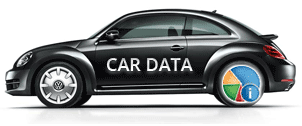 Search New And Used Car Data